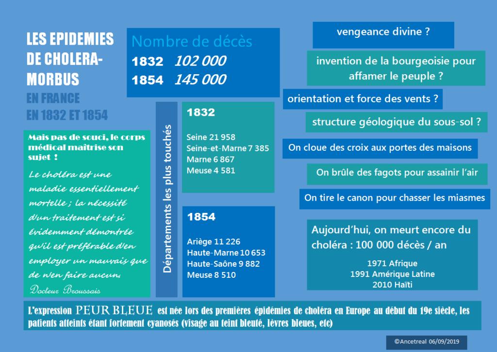 Infographie_Choléra_1854